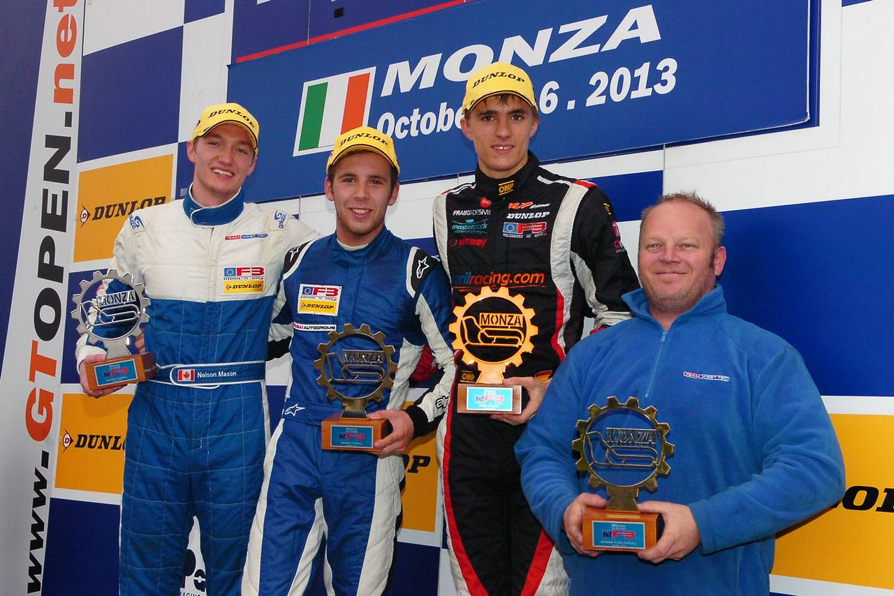 Ed Jones F3 open Monza-14